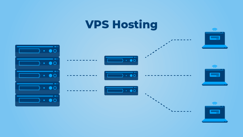 Scalability With VPS Server Hosting